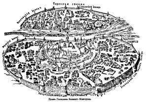 План Великого Новгорода